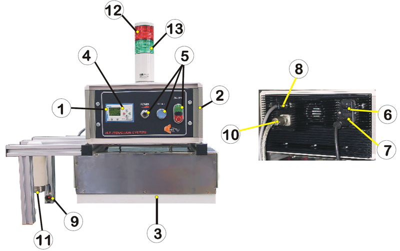 MeRo Air Cooled Induction Machine
