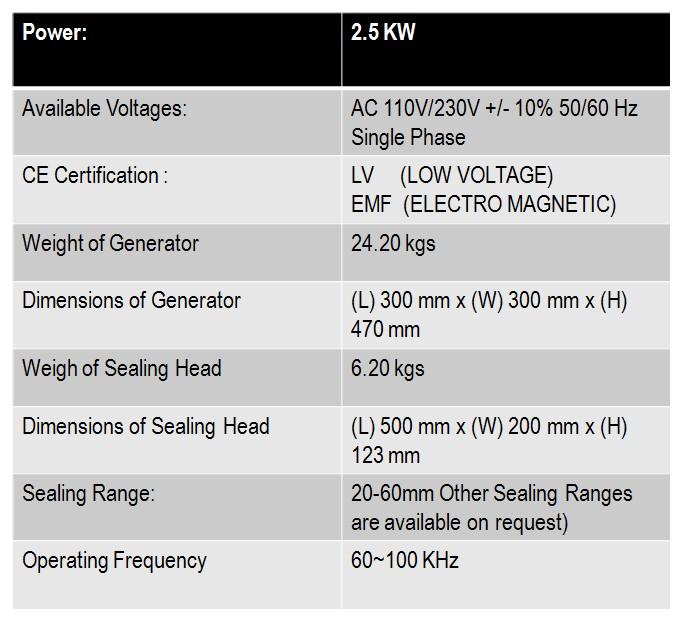 SealerOn400 Technical Data