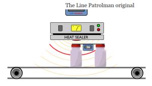 Line Patrolman™ Process Validation for Induction Sealing