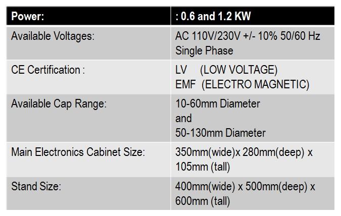 SealerOn100 Technical Data