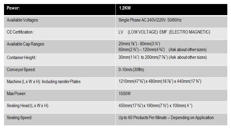 SealerOn Mini Induction Sealing Machine Technical Sheet